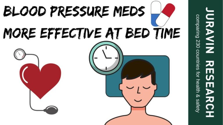 Blood-Pressure-meds-More-Effective-at-Bed-Time-by-Don-Juravin
