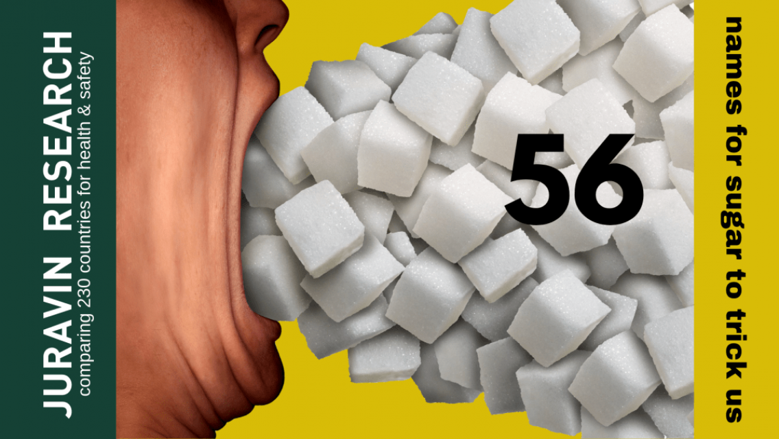 56-names-for-sugar-food-manufacturers-are-tricking-us