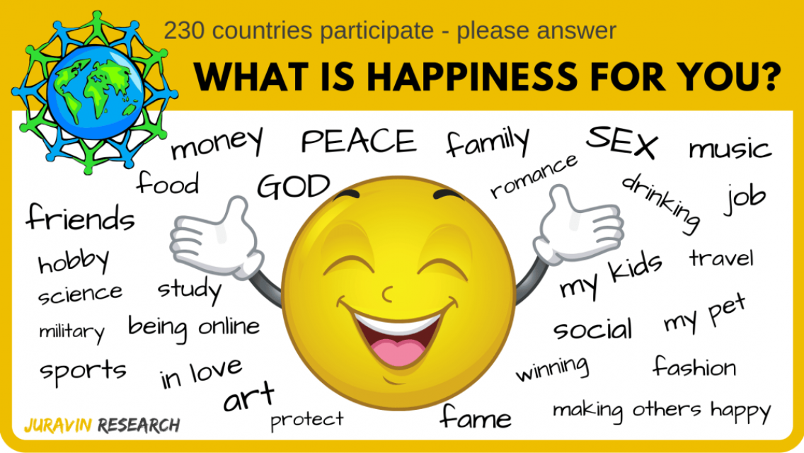What-makes-you-happy-230-countries-survey-by-JURAVIN-RESEARCH